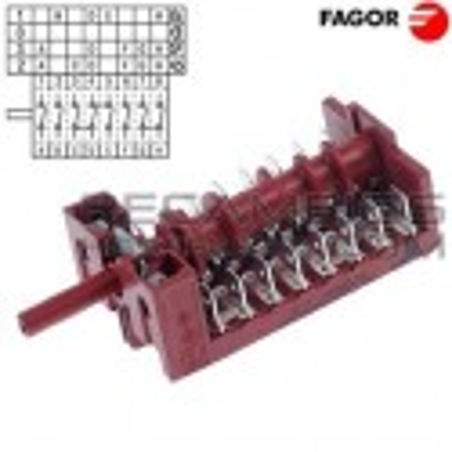 Conmutador de levas Fagor FI-64